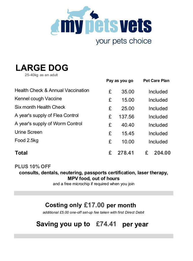 pet care plan large dogs My Pets Vet Ltd Leigh