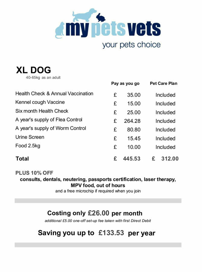 pet care plan XL dogs My Pets Vet Ltd Leigh